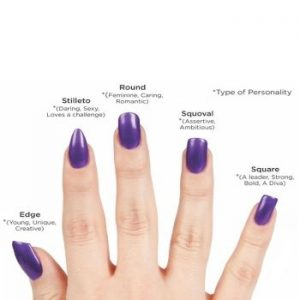 Nail Polish Color represents Your Personality