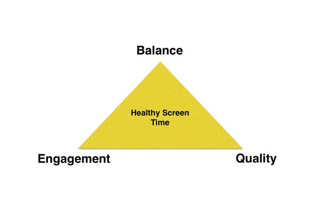 Balance_Engagement_Quality
