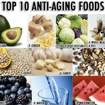Best Anti-Aging Food
