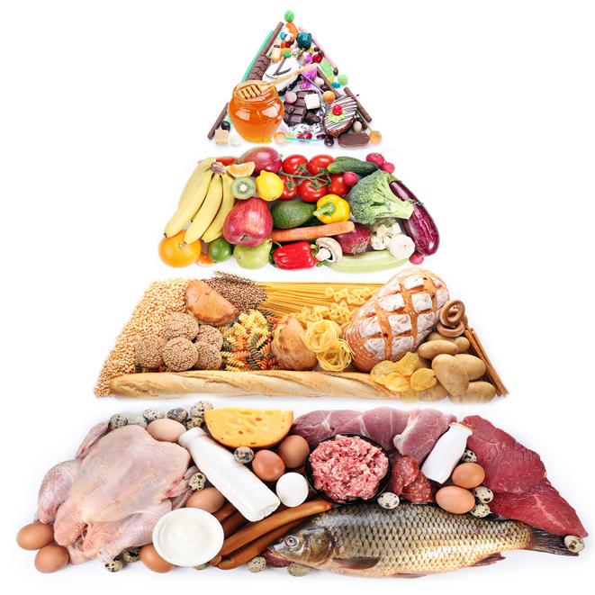 food_pyramid.