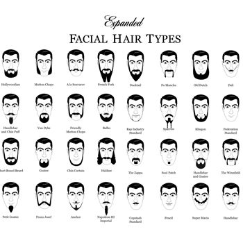 Facial Hair Styles Every Man Should Know